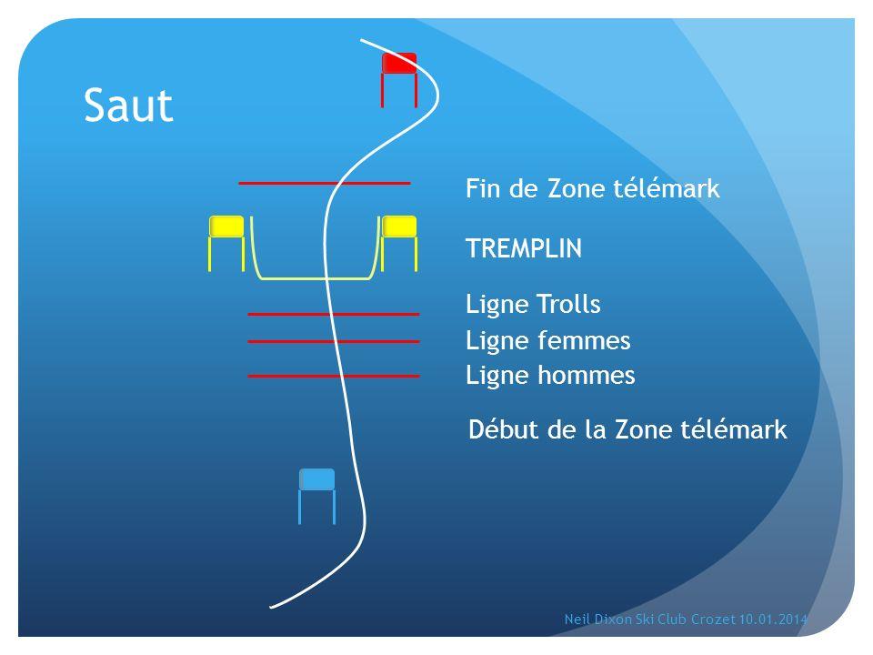 Saut Fin de Zone télémark TREMPLIN Ligne Trolls Ligne femmes Ligne hommes Début de la Zone télémark Neil Dixon Ski Club Crozet 10.01.2014