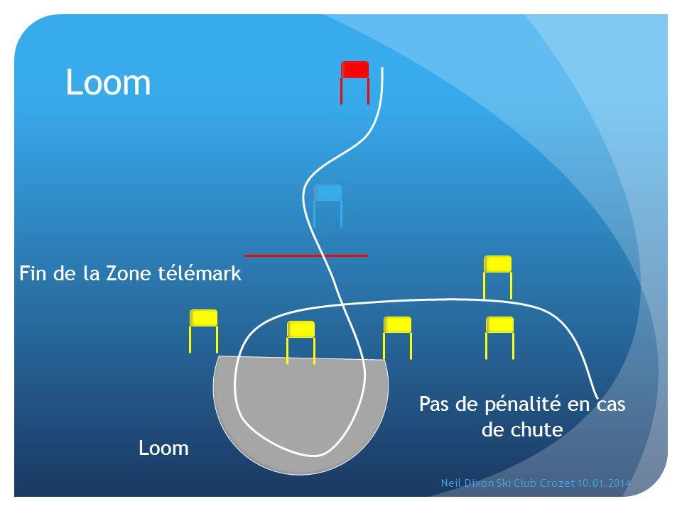 Loom Fin de la Zone télémark Loom Neil Dixon Ski Club Crozet 10.01.2014 Pas de pénalité en cas de chute