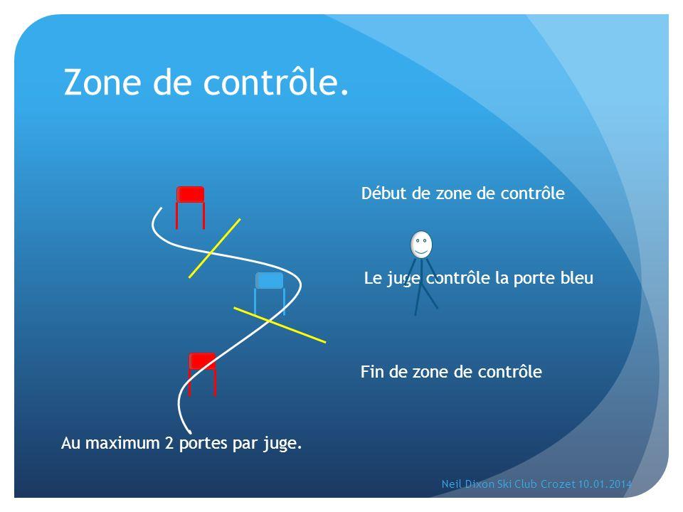 Fond Passage du skieur dans la zone délimitée, pas de contrôle.