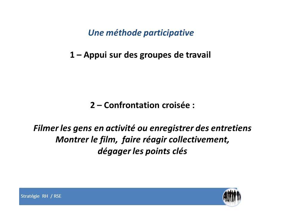 1 – Appui sur des groupes de travail Stratégie RH / RSE Une méthode participative 2 – Confrontation croisée : Filmer les gens en activité ou enregistr