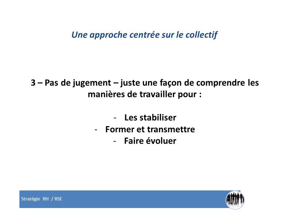 Stratégie RH / RSE Une approche centrée sur le collectif 3 – Pas de jugement – juste une façon de comprendre les manières de travailler pour : -Les st