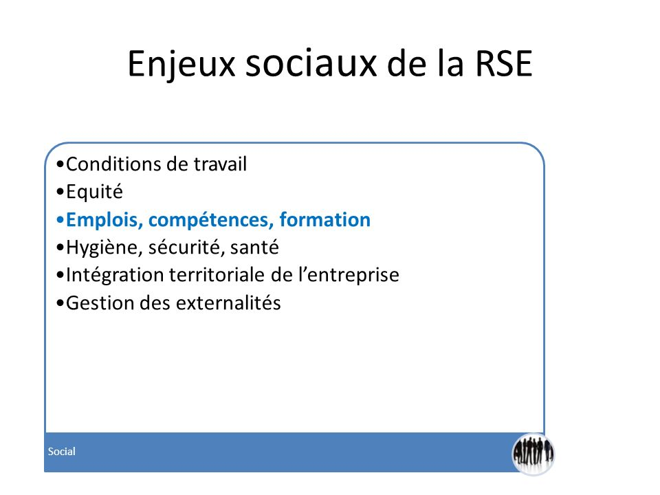 Enjeux sociaux de la RSE Conditions de travail Equité Emplois, compétences, formation Hygiène, sécurité, santé Intégration territoriale de lentreprise