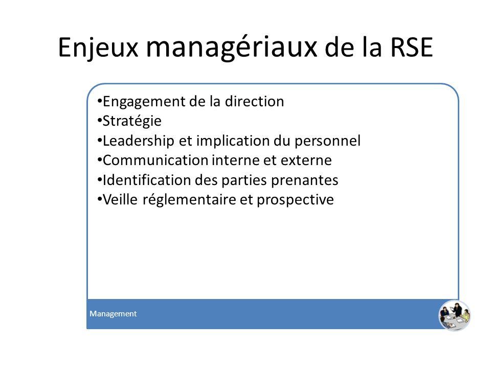 Enjeux managériaux de la RSE Engagement de la direction Stratégie Leadership et implication du personnel Communication interne et externe Identificati