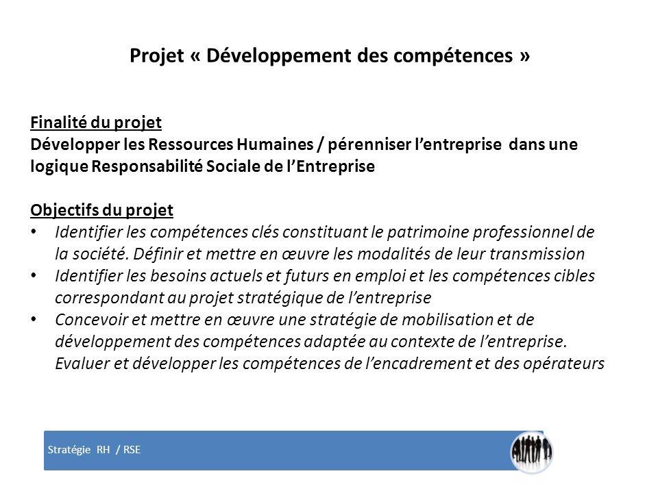 Projet « Développement des compétences » Stratégie RH / RSE Finalité du projet Développer les Ressources Humaines / pérenniser lentreprise dans une lo