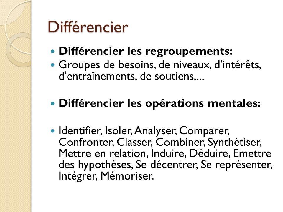 Différencier Différencier les regroupements: Groupes de besoins, de niveaux, d'intérêts, d'entraînements, de soutiens,... Différencier les opérations