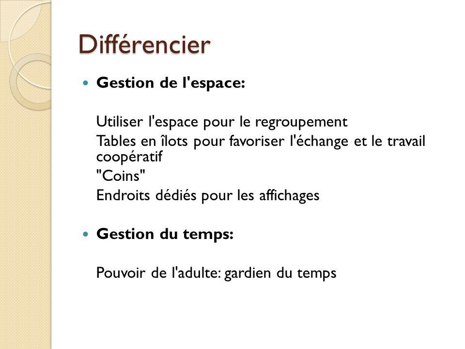 Différencier Gestion de l'espace: Utiliser l'espace pour le regroupement Tables en îlots pour favoriser l'échange et le travail coopératif