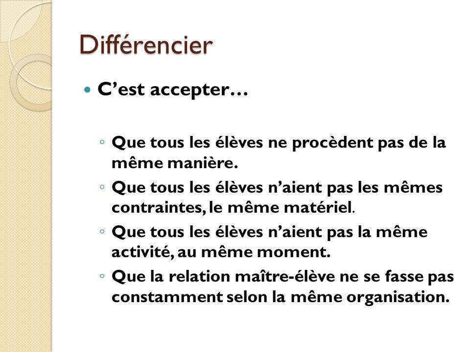 Différencier Cest accepter… Que tous les élèves ne procèdent pas de la même manière. Que tous les élèves naient pas les mêmes contraintes, le même mat