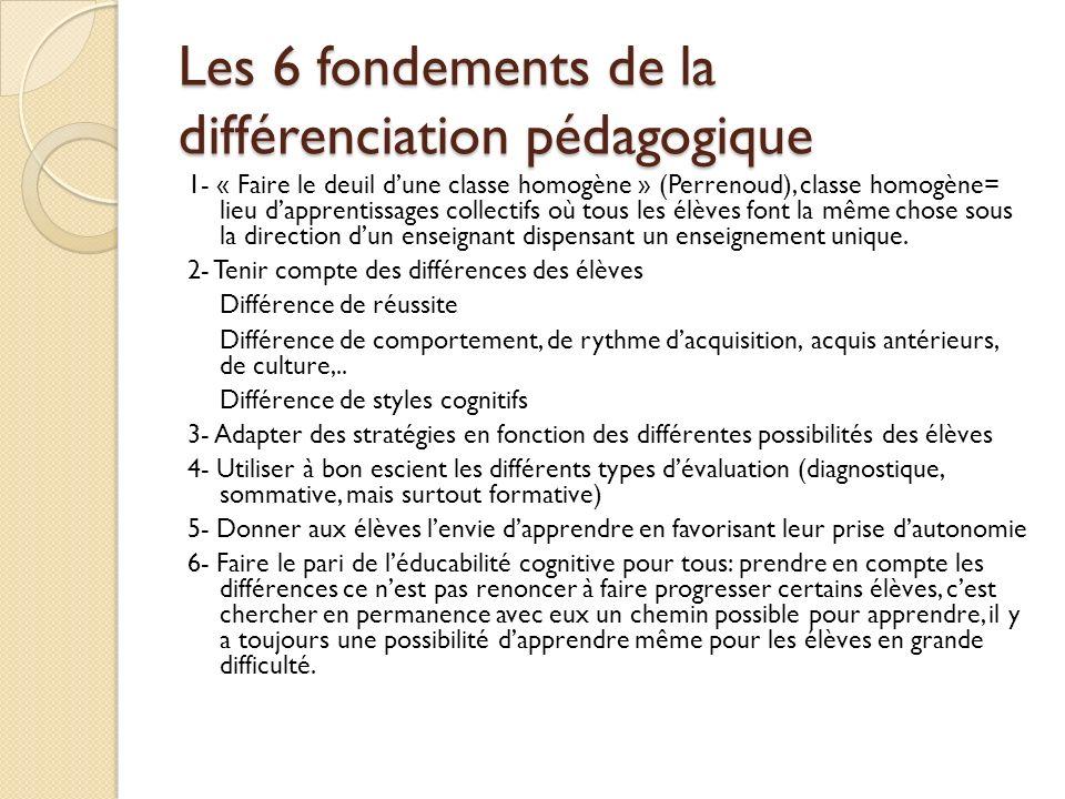 Les 6 fondements de la différenciation pédagogique 1- « Faire le deuil dune classe homogène » (Perrenoud), classe homogène= lieu dapprentissages colle