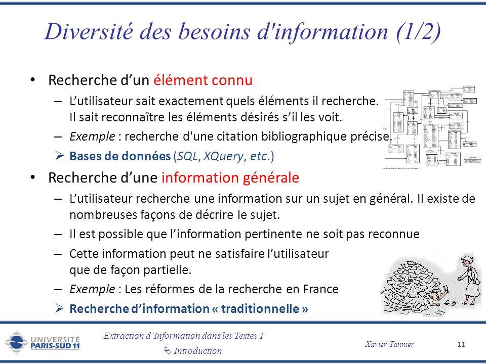 Extraction dInformation dans les Textes I Introduction Xavier Tannier Diversité des besoins d'information (1/2) Recherche dun élément connu – Lutilisa