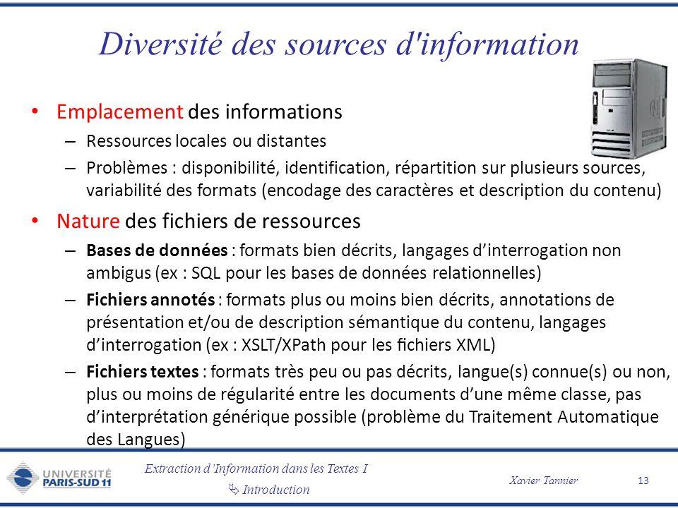 Extraction dInformation dans les Textes I Introduction Xavier Tannier Diversité des sources d'information Emplacement des informations – Ressources lo