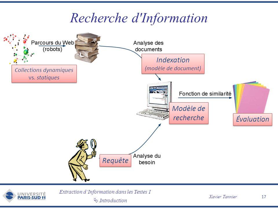 Extraction dInformation dans les Textes I Xavier Tannier Introduction Recherche d'Information 17 Collections dynamiques vs. statiques Collections dyna
