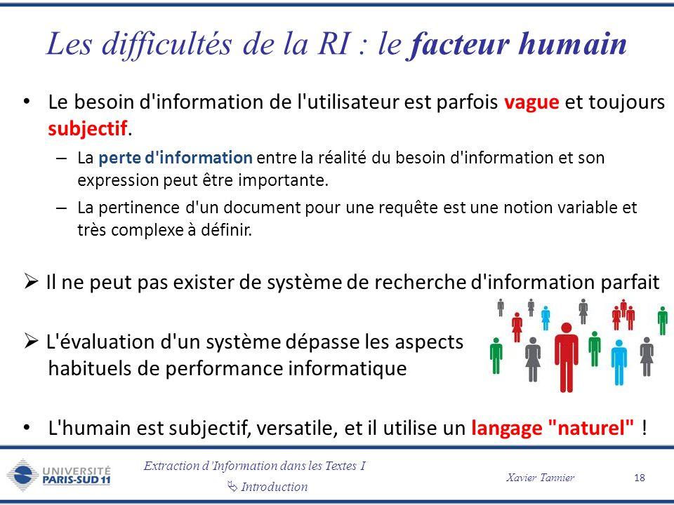 Extraction dInformation dans les Textes I Introduction Xavier Tannier Les difficultés de la RI : le facteur humain Le besoin d'information de l'utilis