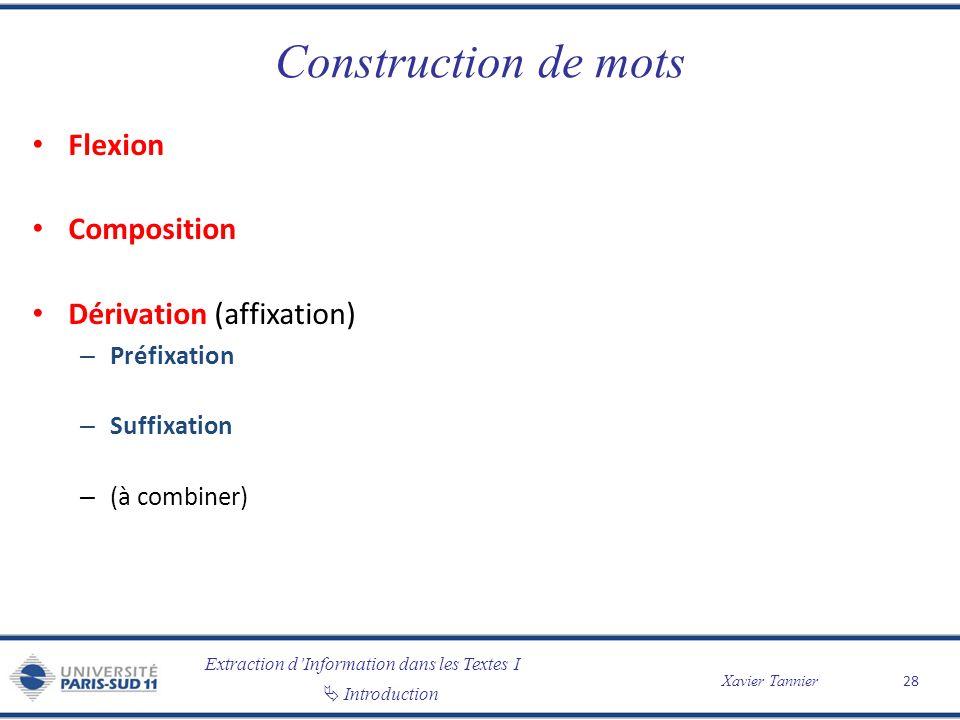 Extraction dInformation dans les Textes I Introduction Xavier Tannier Construction de mots Flexion Composition Dérivation (affixation) – Préfixation –