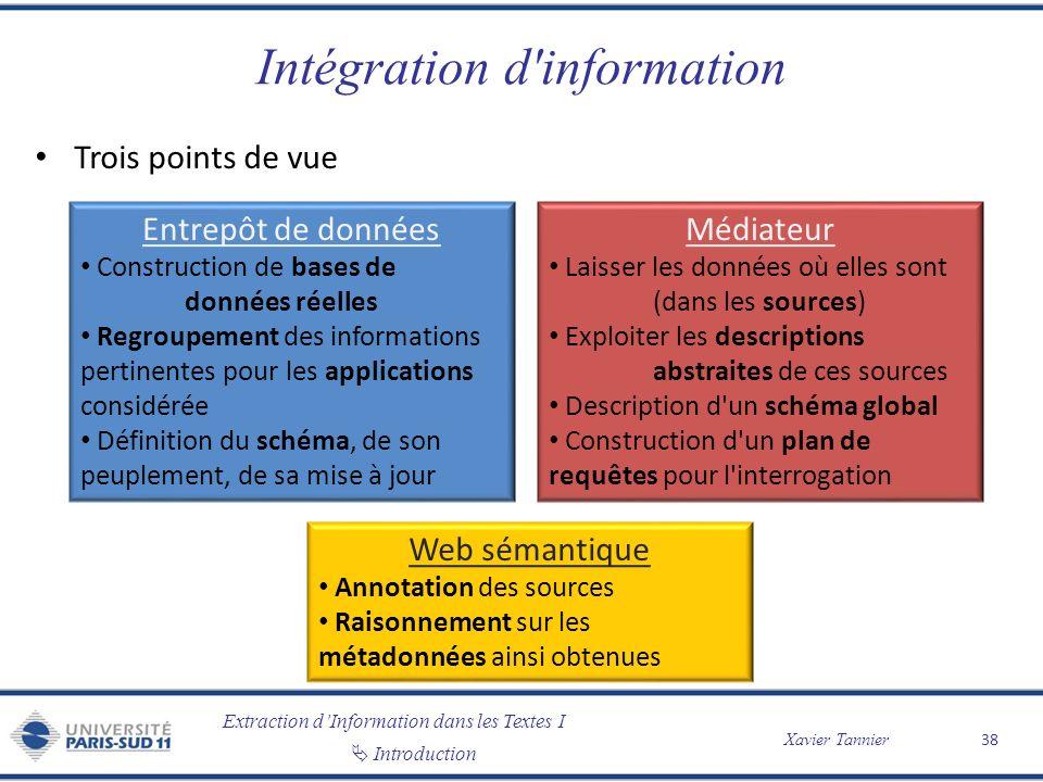 Extraction dInformation dans les Textes I Introduction Xavier Tannier Intégration d'information Trois points de vue 38 Médiateur Laisser les données o