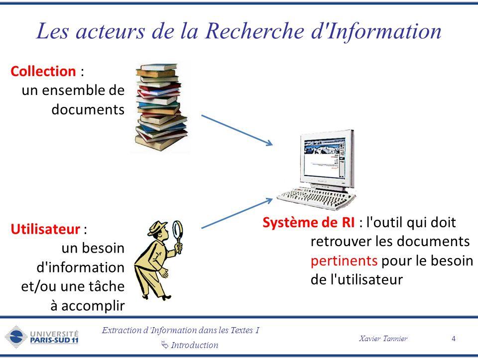 Extraction dInformation dans les Textes I Xavier Tannier Introduction Les acteurs de la Recherche d'Information Système de RI : l'outil qui doit retro