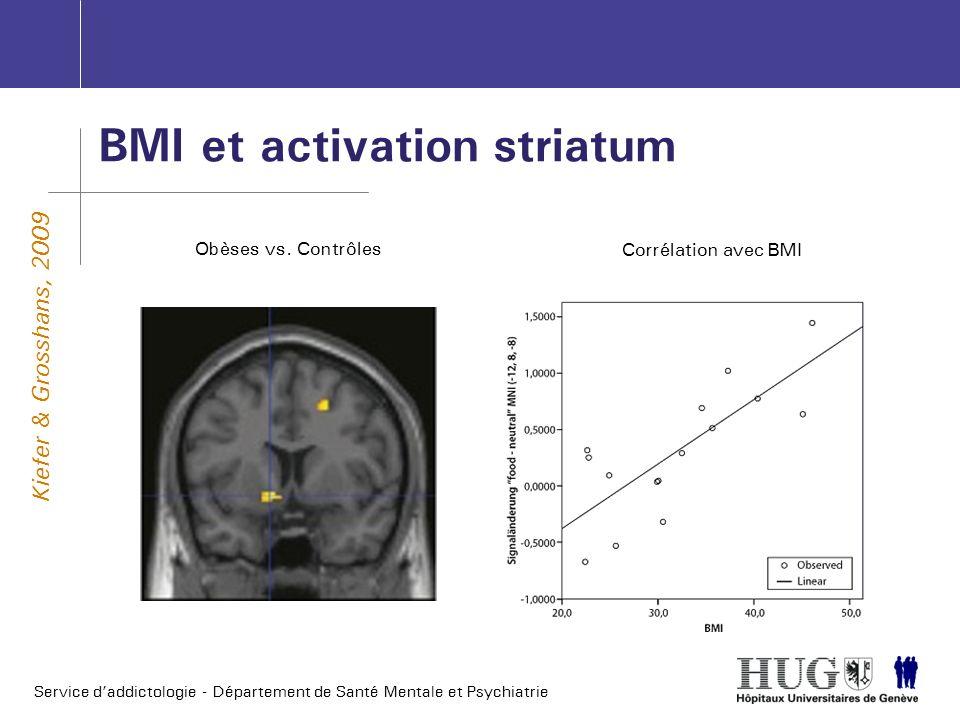 Service daddictologie - Département de Santé Mentale et Psychiatrie BMI et activation striatum Kiefer & Grosshans, 2009 Obèses vs. Contrôles Corrélati