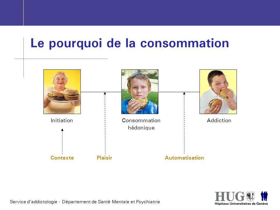 Service daddictologie - Département de Santé Mentale et Psychiatrie Le pourquoi de la consommation InitiationAddictionConsommation hédonique Contexte