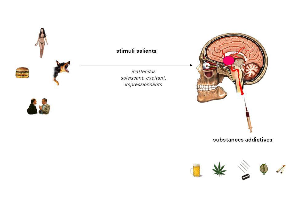 stimuli salients inattendus saisissant, excitant, impressionnants substances addictives