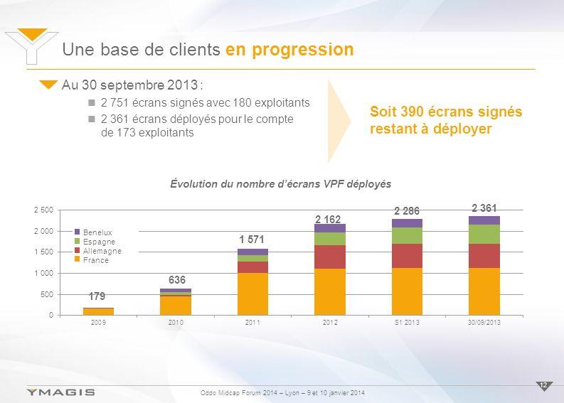 Oddo Midcap Forum 2014 – Lyon – 9 et 10 janvier 2014 Une base de clients en progression 12 Au 30 septembre 2013 : 2 751 écrans signés avec 180 exploit