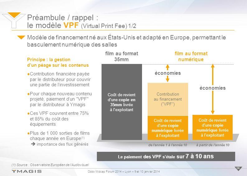 Oddo Midcap Forum 2014 – Lyon – 9 et 10 janvier 2014 Préambule / rappel : le modèle VPF (Virtual Print Fee) 1/2 14 Modèle de financement né aux États-Unis et adapté en Europe, permettant le basculement numérique des salles Principe : la gestion dun péage sur les contenus Contribution financière payée par le distributeur pour couvrir une partie de linvestissement Pour chaque nouveau contenu projeté, paiement dun VPF par le distributeur à Ymagis Ces VPF couvrent entre 75% et 85% du coût des équipements Plus de 1 000 sorties de films chaque année en Europe (1) importance des flux générés (1) Source : Observatoire Européen de lAudiovisuel Coût de revient d une copie en 35mm livrée à l exploitant film au format 35mm film au format numérique économies Coût de revient d une copie numérique livrée à l exploitant Contribution au financement ( VPF ) de l année 1 à l année 10 Coût de revient d une copie numérique livrée à l exploitant économies à partir de l année 10 Le paiement des VPF sétale sur 7 à 10 ans