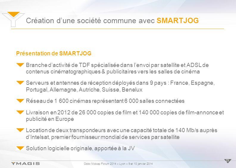 Oddo Midcap Forum 2014 – Lyon – 9 et 10 janvier 2014 23 Présentation de SMARTJOG Branche dactivité de TDF spécialisée dans lenvoi par satellite et ADS