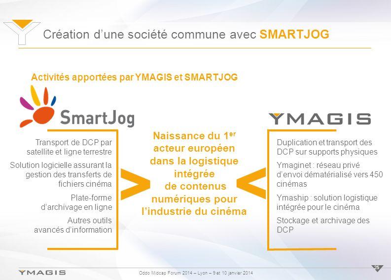 Oddo Midcap Forum 2014 – Lyon – 9 et 10 janvier 2014 25 Activités apportées par YMAGIS et SMARTJOG > > Naissance du 1 er acteur européen dans la logis