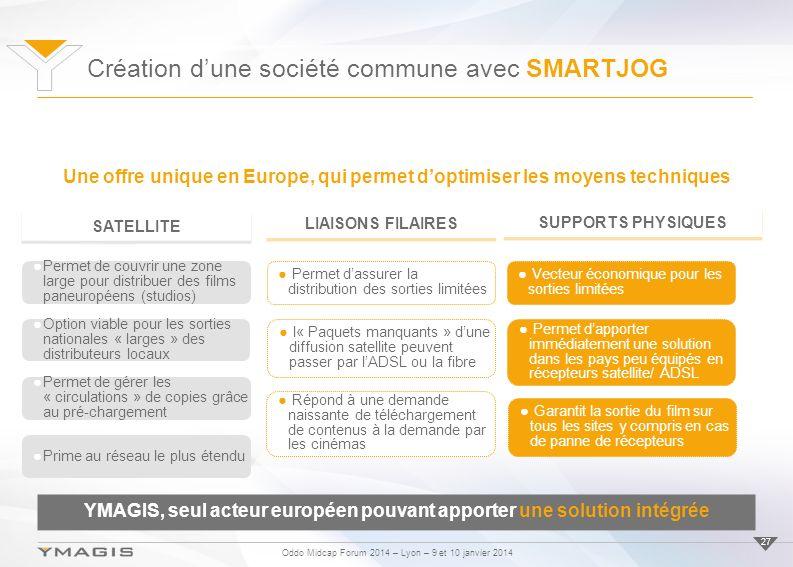 Oddo Midcap Forum 2014 – Lyon – 9 et 10 janvier 2014 27 SATELLITE Permet de gérer les « circulations » de copies grâce au pré-chargement Prime au rése