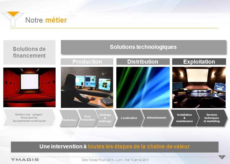 Oddo Midcap Forum 2014 – Lyon – 9 et 10 janvier 2014 Notre métier 3 Une intervention à toutes les étapes de la chaîne de valeur Localisation Acheminem