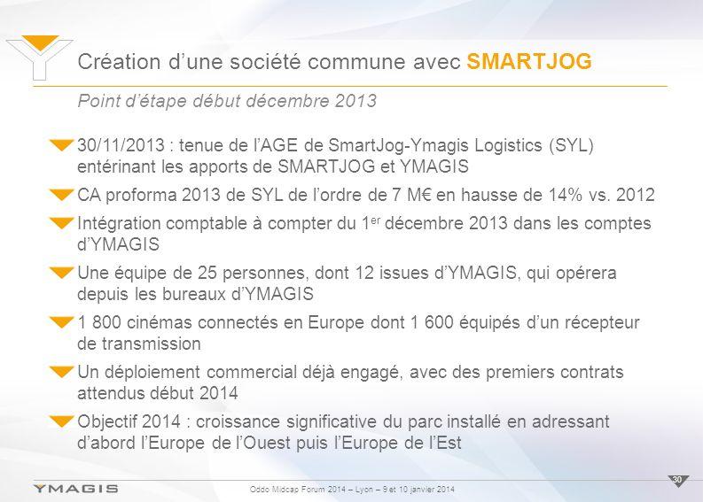 Oddo Midcap Forum 2014 – Lyon – 9 et 10 janvier 2014 Création dune société commune avec SMARTJOG 30 30/11/2013 : tenue de lAGE de SmartJog-Ymagis Logistics (SYL) entérinant les apports de SMARTJOG et YMAGIS CA proforma 2013 de SYL de lordre de 7 M en hausse de 14% vs.