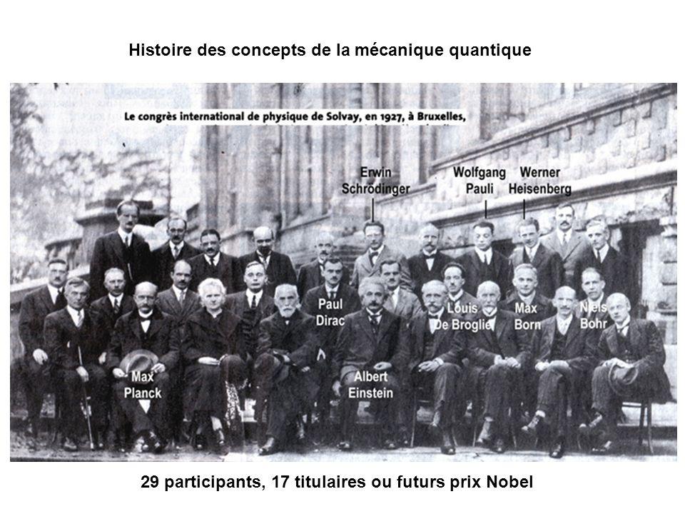 Histoire des concepts de la mécanique quantique 29 participants, 17 titulaires ou futurs prix Nobel