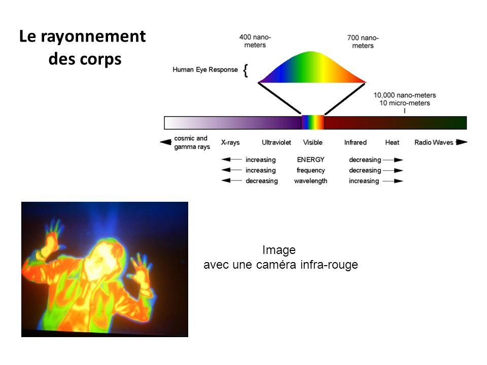 Le rayonnement des corps Image avec une caméra infra-rouge