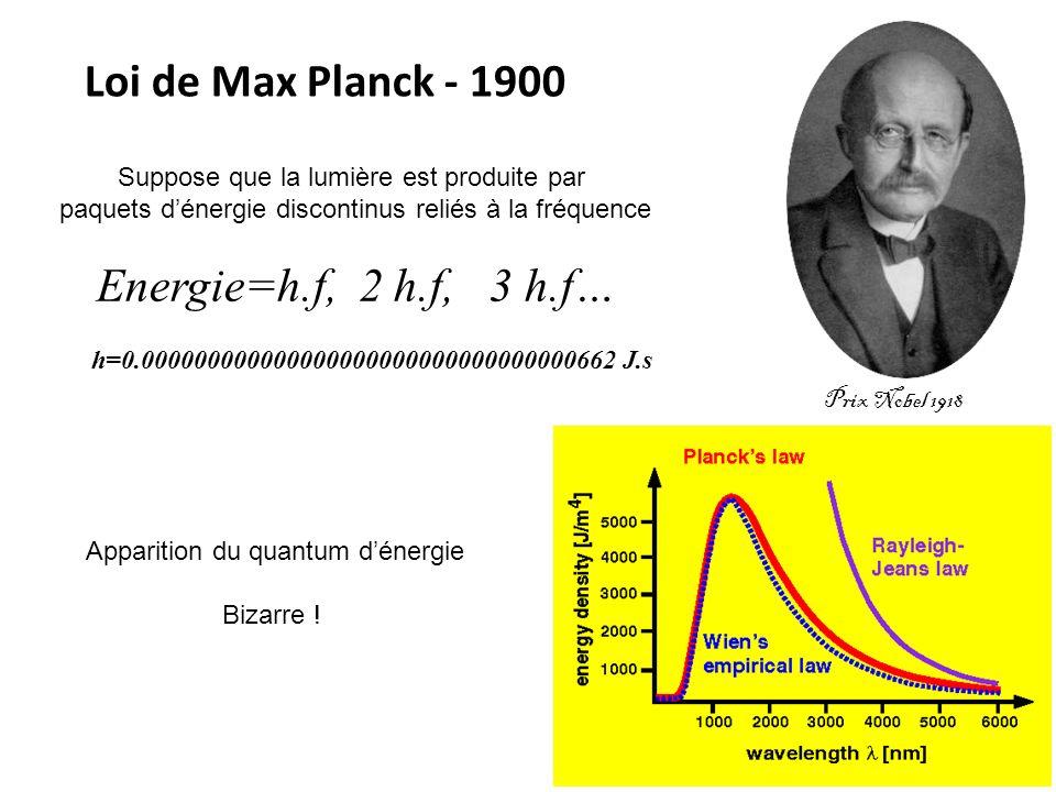Loi de Max Planck - 1900 Suppose que la lumière est produite par paquets dénergie discontinus reliés à la fréquence Energie=h.f, 2 h.f, 3 h.f… h=0.000