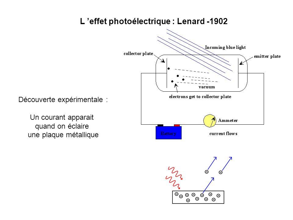 Découverte expérimentale : Un courant apparait quand on éclaire une plaque métallique L effet photoélectrique : Lenard -1902