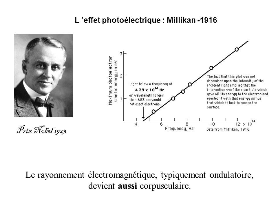 Prix Nobel 1923 L effet photoélectrique : Millikan -1916 Le rayonnement électromagnétique, typiquement ondulatoire, devient aussi corpusculaire.
