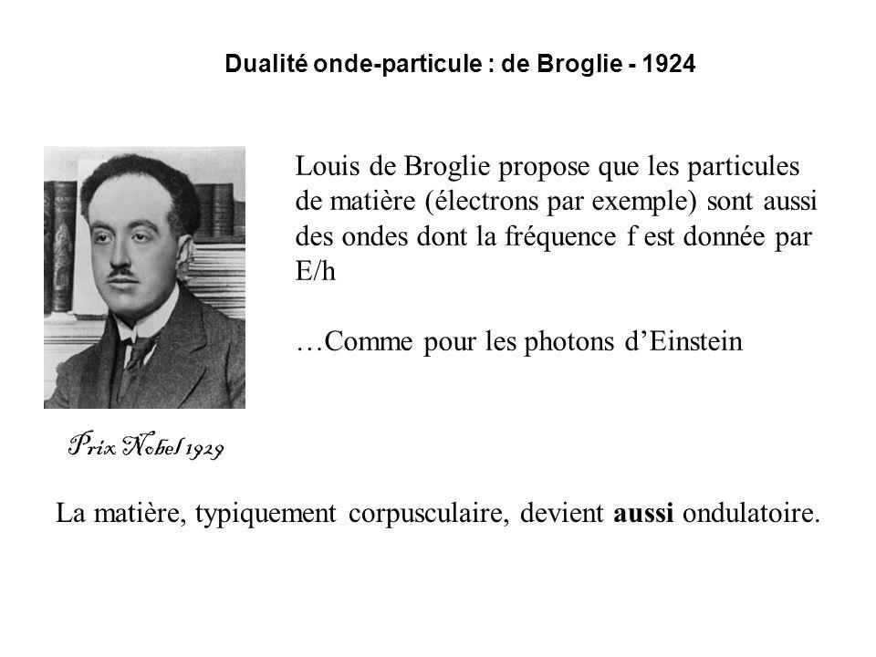 Louis de Broglie propose que les particules de matière (électrons par exemple) sont aussi des ondes dont la fréquence f est donnée par E/h …Comme pour