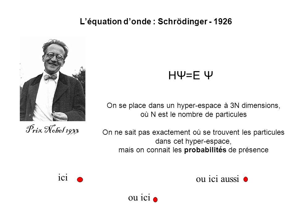 Léquation donde : Schrödinger - 1926 Prix Nobel 1933 HΨ=E Ψ On se place dans un hyper-espace à 3N dimensions, où N est le nombre de particules On ne s