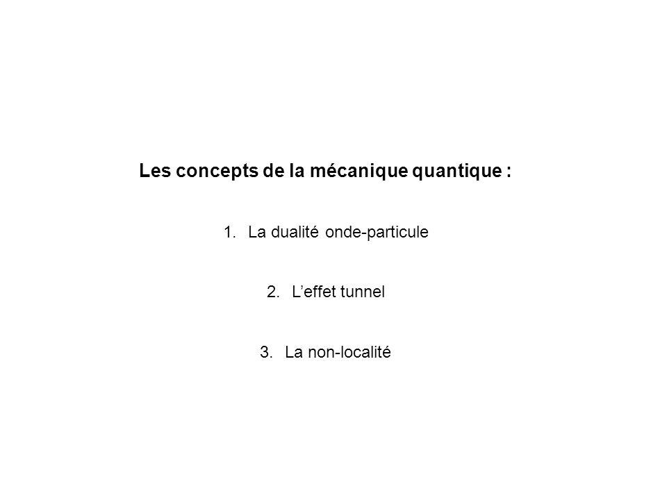 Les concepts de la mécanique quantique : 1.La dualité onde-particule 2. Leffet tunnel 3.La non-localité