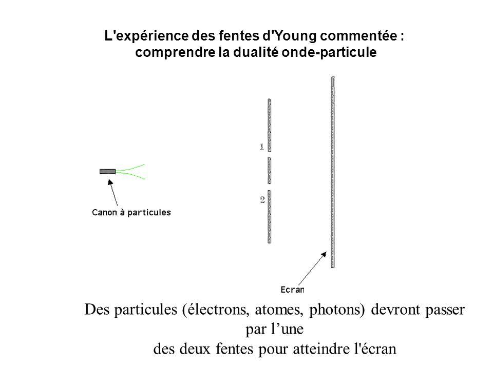 L'expérience des fentes d'Young commentée : comprendre la dualité onde-particule Des particules (électrons, atomes, photons) devront passer par lune d
