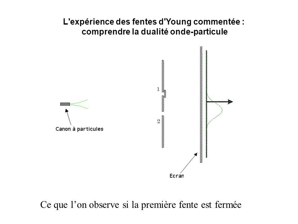 L'expérience des fentes d'Young commentée : comprendre la dualité onde-particule Ce que lon observe si la première fente est fermée
