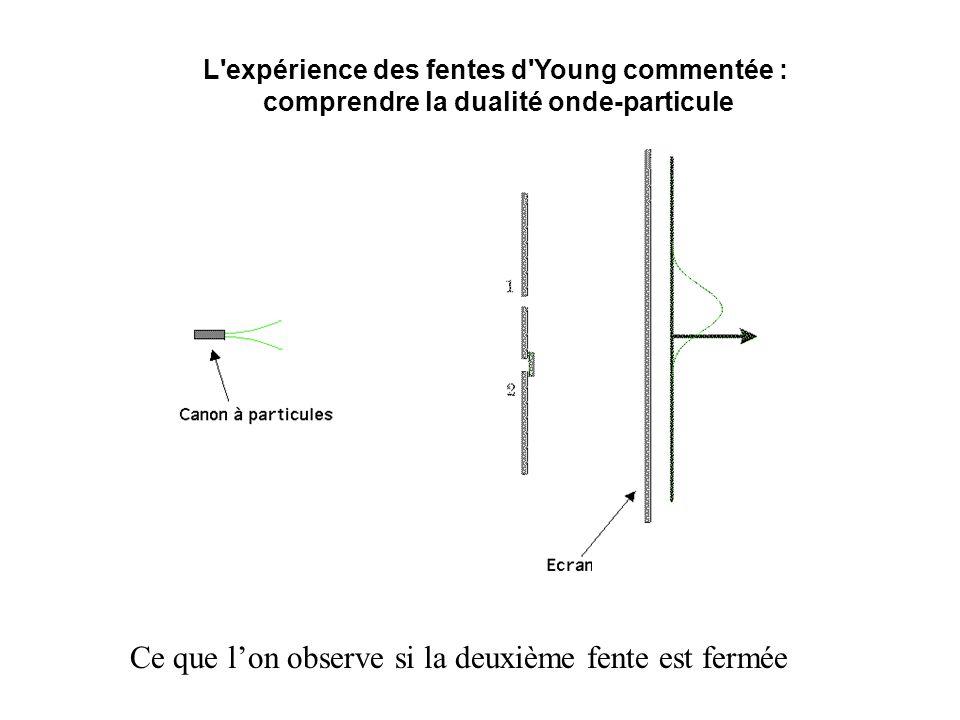 L'expérience des fentes d'Young commentée : comprendre la dualité onde-particule Ce que lon observe si la deuxième fente est fermée