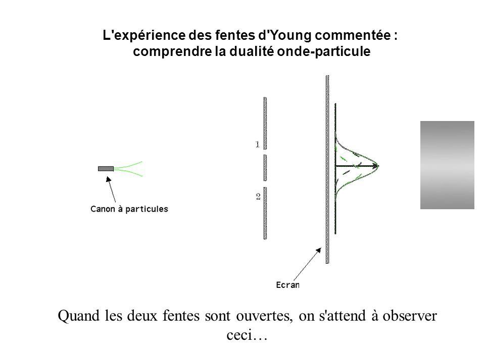 L'expérience des fentes d'Young commentée : comprendre la dualité onde-particule Quand les deux fentes sont ouvertes, on s'attend à observer ceci…