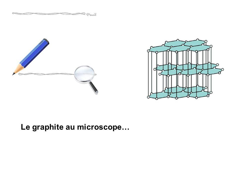 Le graphite au microscope…