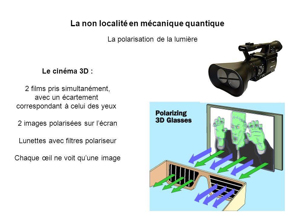 La non localité en mécanique quantique La polarisation de la lumière Le cinéma 3D : 2 films pris simultanément, avec un écartement correspondant à cel
