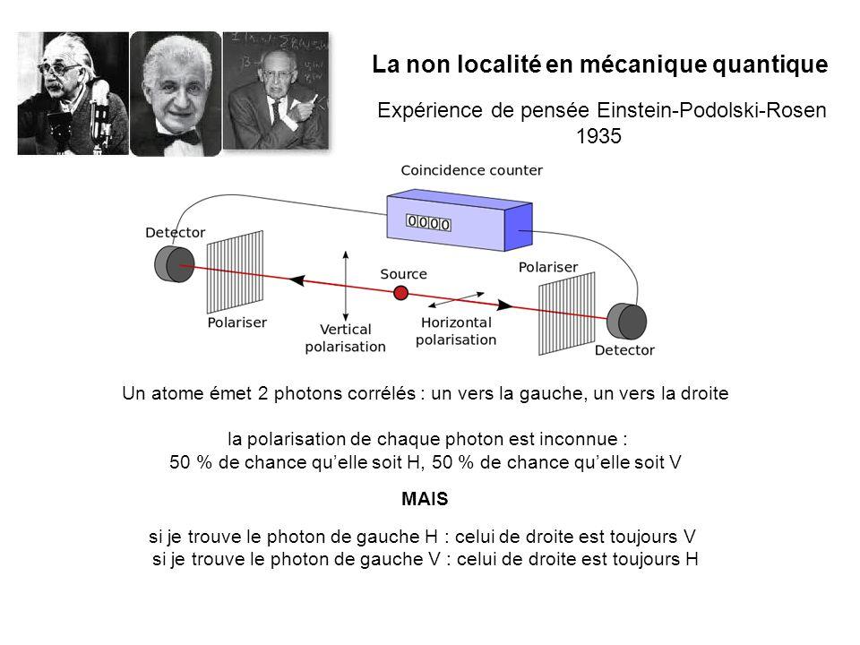 La non localité en mécanique quantique Expérience de pensée Einstein-Podolski-Rosen 1935 Un atome émet 2 photons corrélés : un vers la gauche, un vers