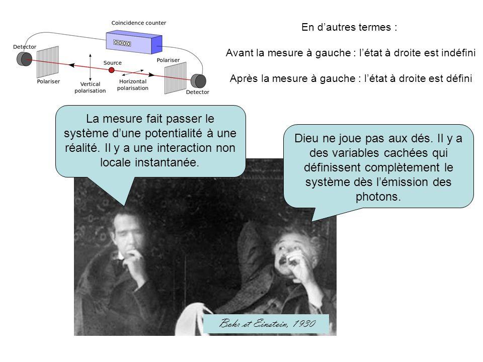 En dautres termes : Avant la mesure à gauche : létat à droite est indéfini Après la mesure à gauche : létat à droite est défini Bohr et Einstein, 1930