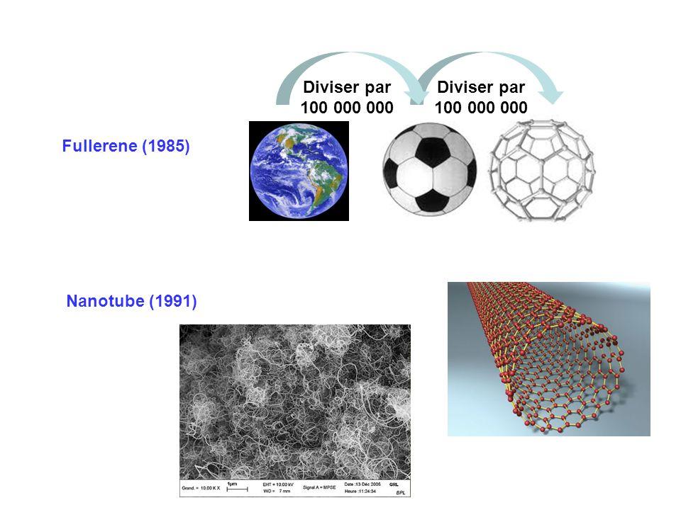 Diviser par 100 000 000 Diviser par 100 000 000 Fullerene (1985) Nanotube (1991)