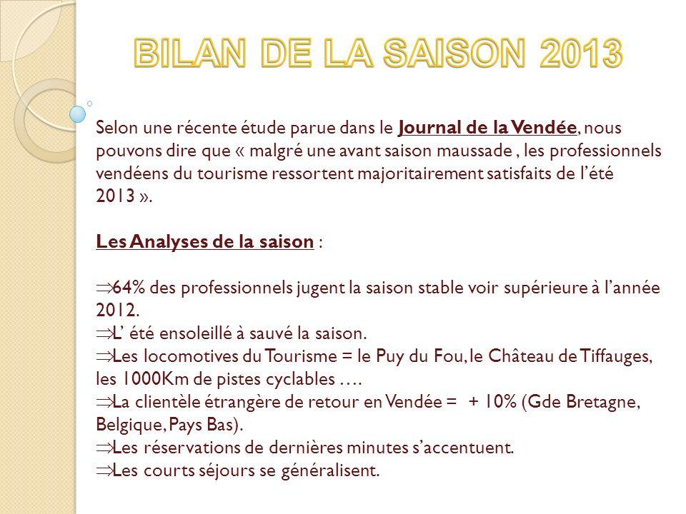 Selon une récente étude parue dans le Journal de la Vendée, nous pouvons dire que « malgré une avant saison maussade, les professionnels vendéens du tourisme ressortent majoritairement satisfaits de lété 2013 ».