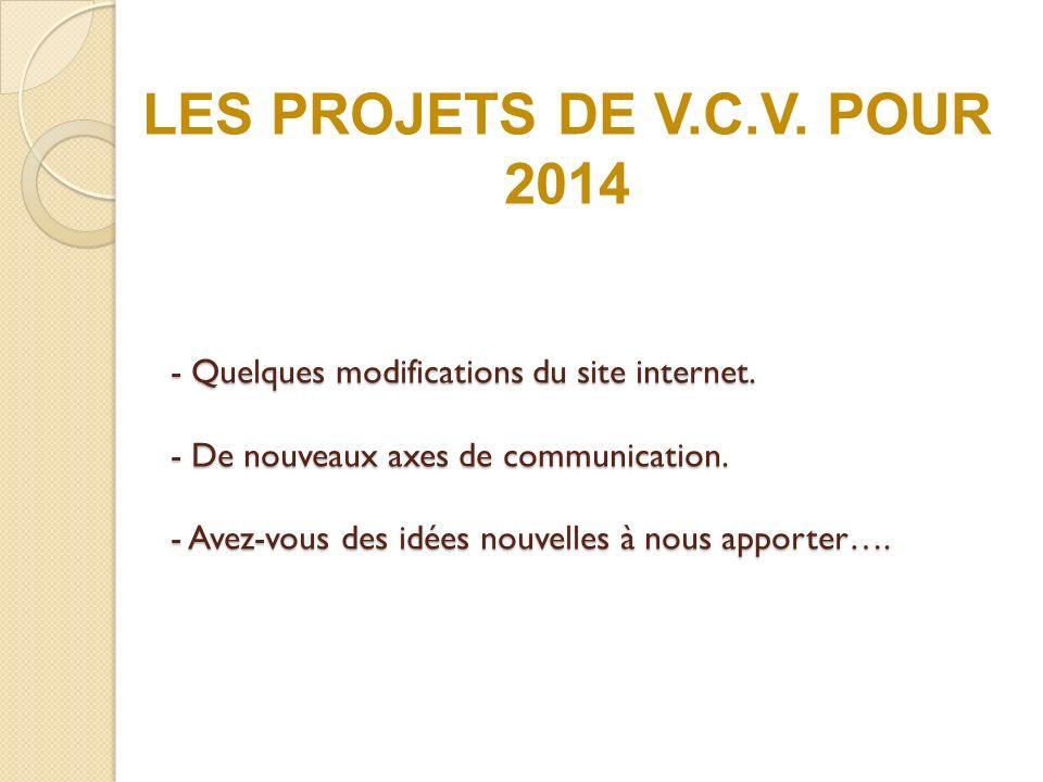 - Quelques modifications du site internet.- De nouveaux axes de communication.