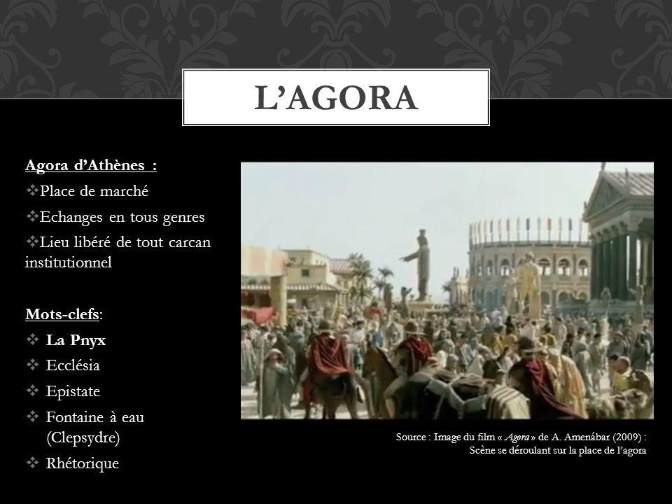 LA PNYX Source : Histoire-géographie 6ème, livre scolaire, 2009, Bordas