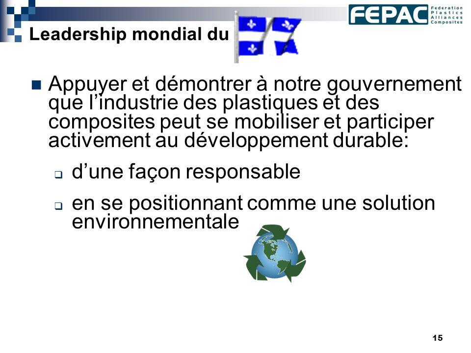 15 Leadership mondial du Appuyer et démontrer à notre gouvernement que lindustrie des plastiques et des composites peut se mobiliser et participer activement au développement durable: dune façon responsable en se positionnant comme une solution environnementale